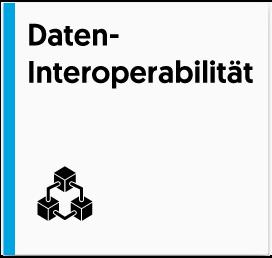 Daten-Interoperabilität